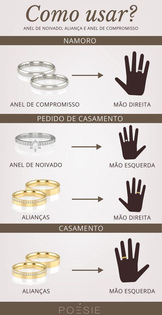anel-de-noivado-alianças-anel-de-compromisso-03