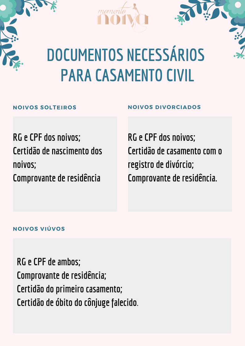 documentos-casamento-civil